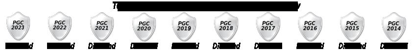 PGC Supporter