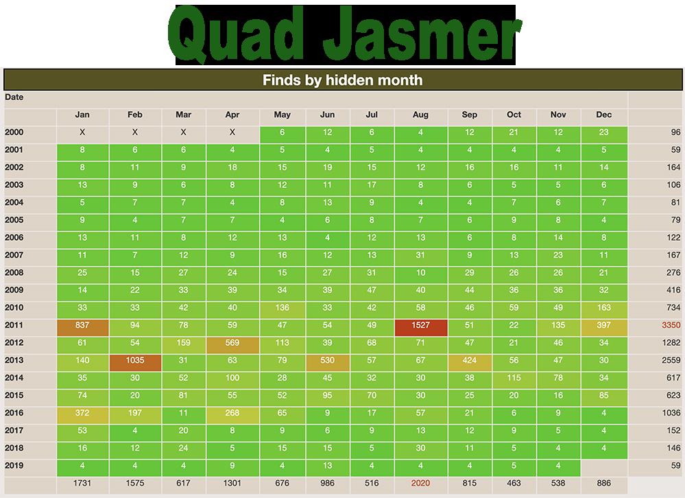 Quad Jasmer
